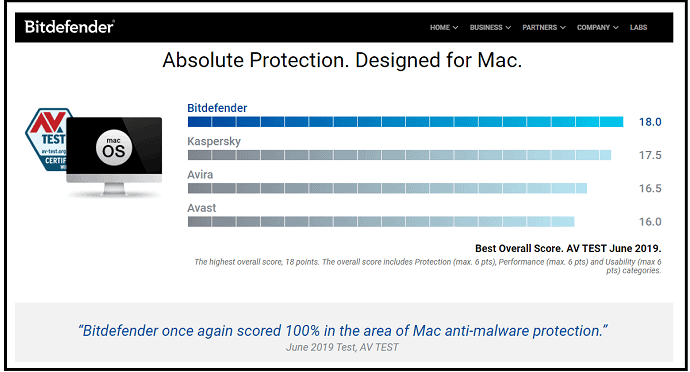 Does Mac Have Antivirus Built-in? 6 Best Recommended